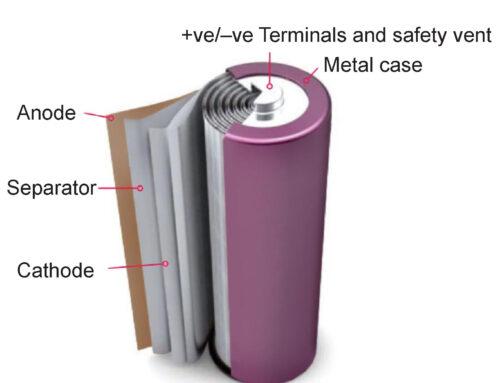למה סוללות ליתיום מתלקחות או מתפוצצות?